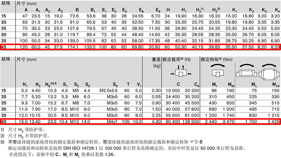 R165342220 力士乐滚珠滑块尺寸图-4.jpg