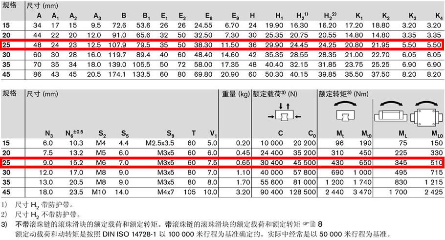 R162321320力士乐滚珠滑块尺寸图-4.jpg