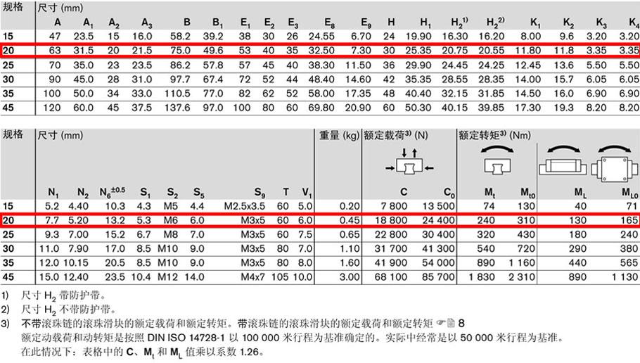 R165181420力士乐滚珠滑块尺寸图-3.jpg
