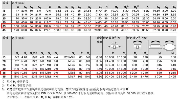 R165332320滚珠导轨滑块参数图.JPG