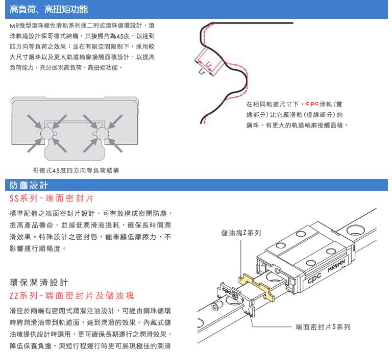 CPC导轨滑块MR系列
