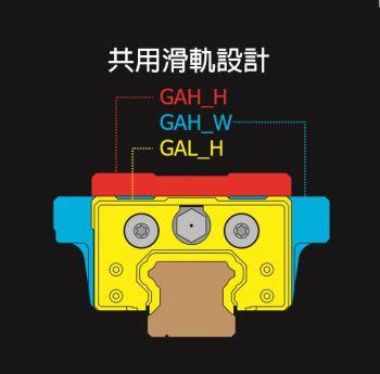 台灣精品ATAK准銀直线滑塊GAH25W重負荷法蘭型,准銀